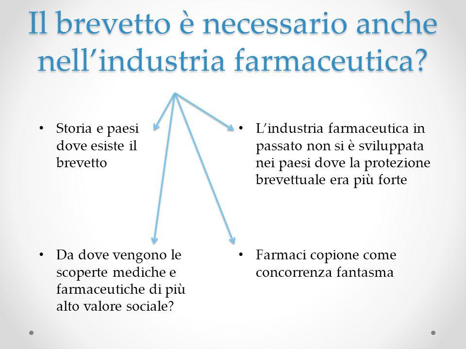 Il brevetto è necessario anche nell'industria farmaceutica