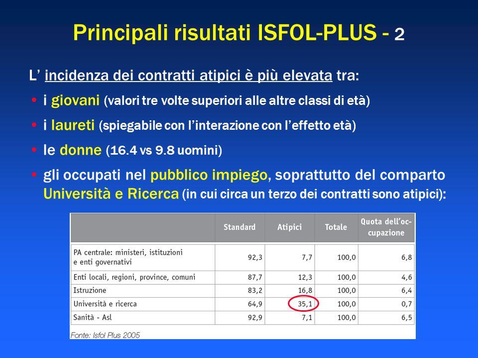 Principali risultati ISFOL-PLUS - 2
