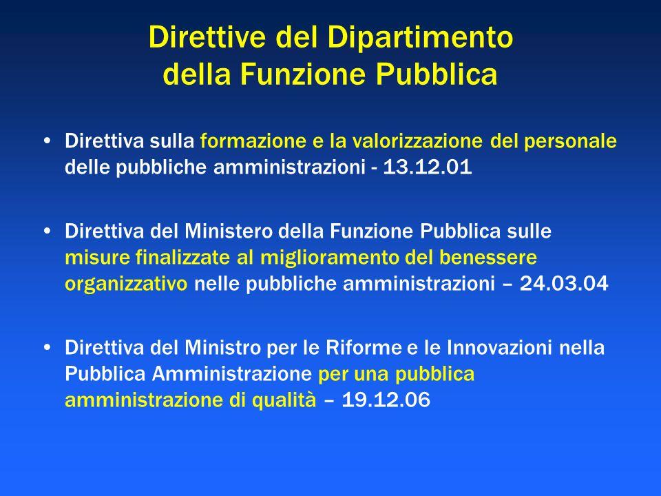 Direttive del Dipartimento della Funzione Pubblica