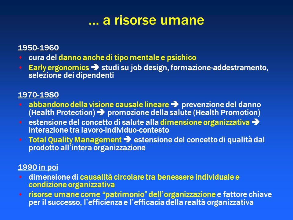 … a risorse umane1950-1960. cura del danno anche di tipo mentale e psichico.