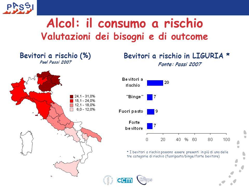 Alcol: il consumo a rischio Valutazioni dei bisogni e di outcome
