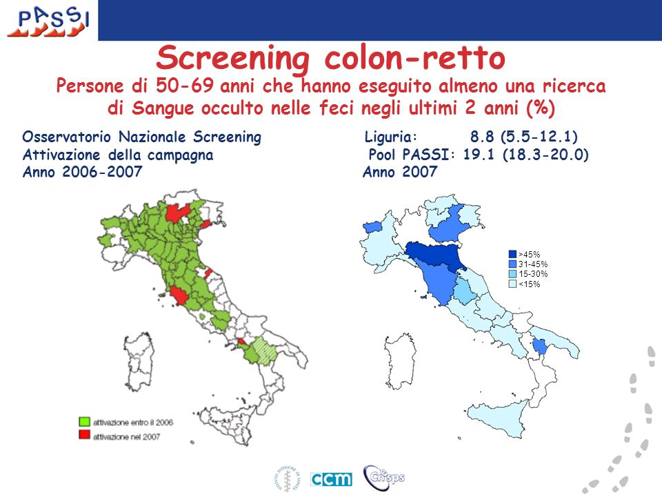 Screening colon-retto