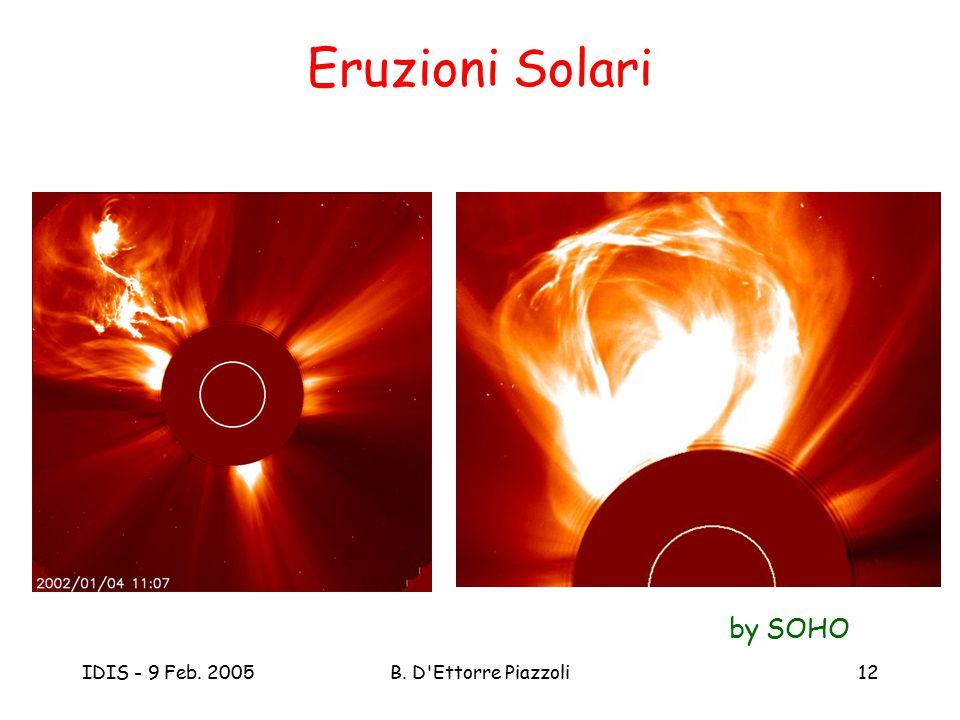 Eruzioni Solari by SOHO IDIS - 9 Feb. 2005 B. D Ettorre Piazzoli
