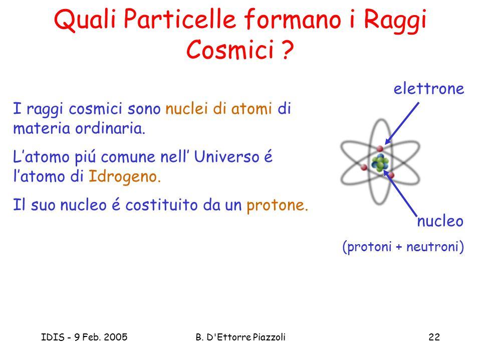 Quali Particelle formano i Raggi Cosmici