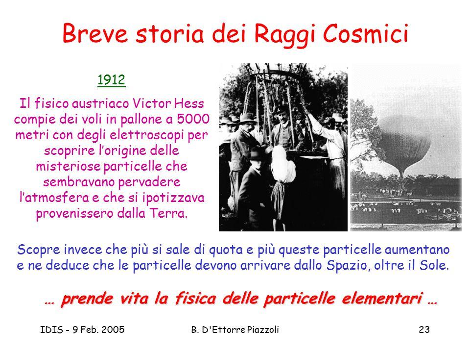 Breve storia dei Raggi Cosmici