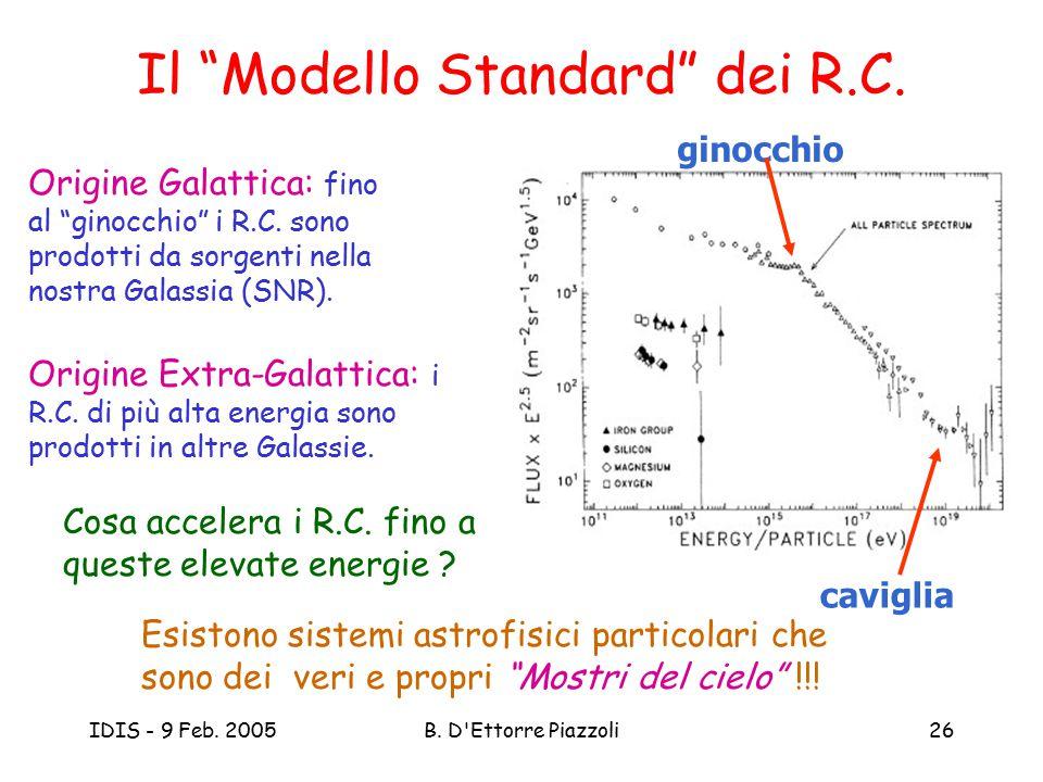 Il Modello Standard dei R.C.