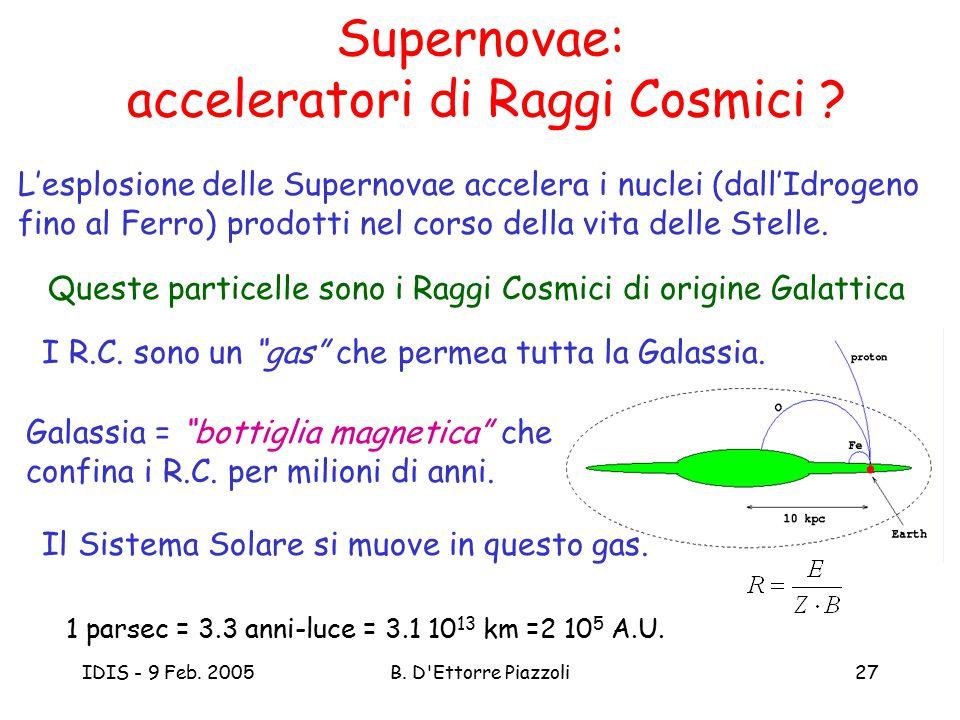 Supernovae: acceleratori di Raggi Cosmici