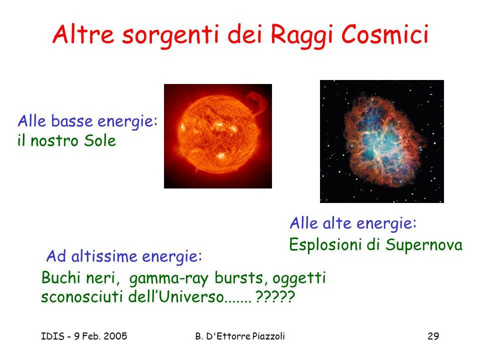 Altre sorgenti dei Raggi Cosmici