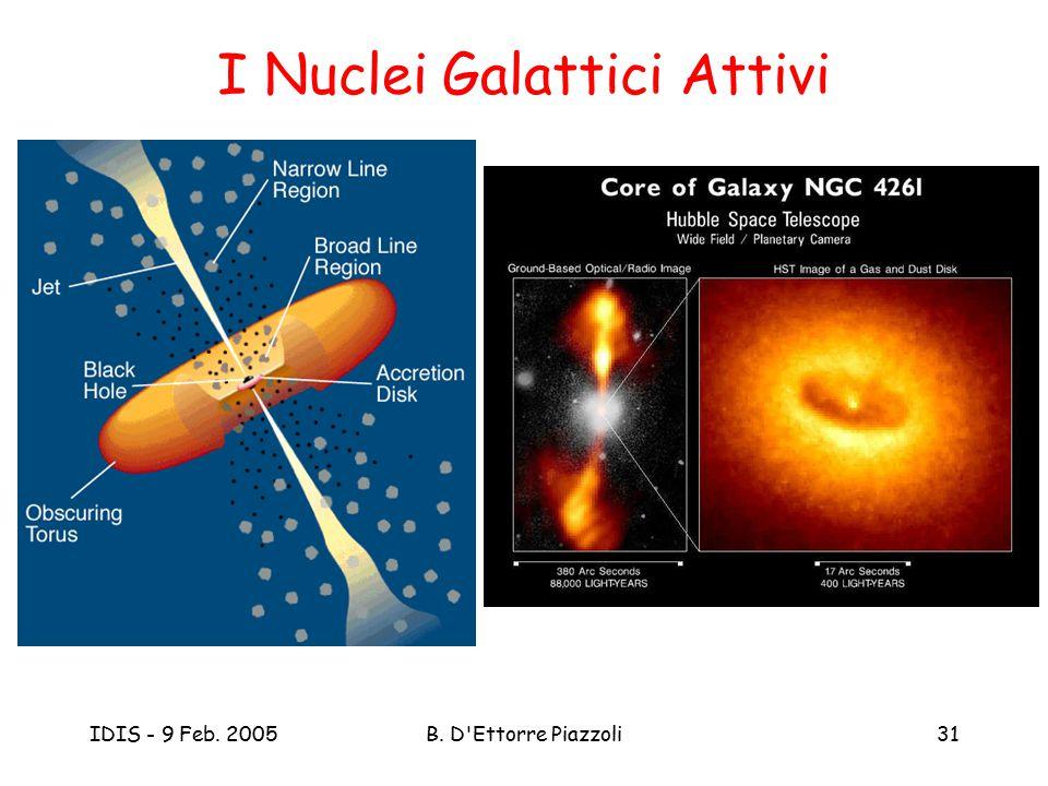 I Nuclei Galattici Attivi