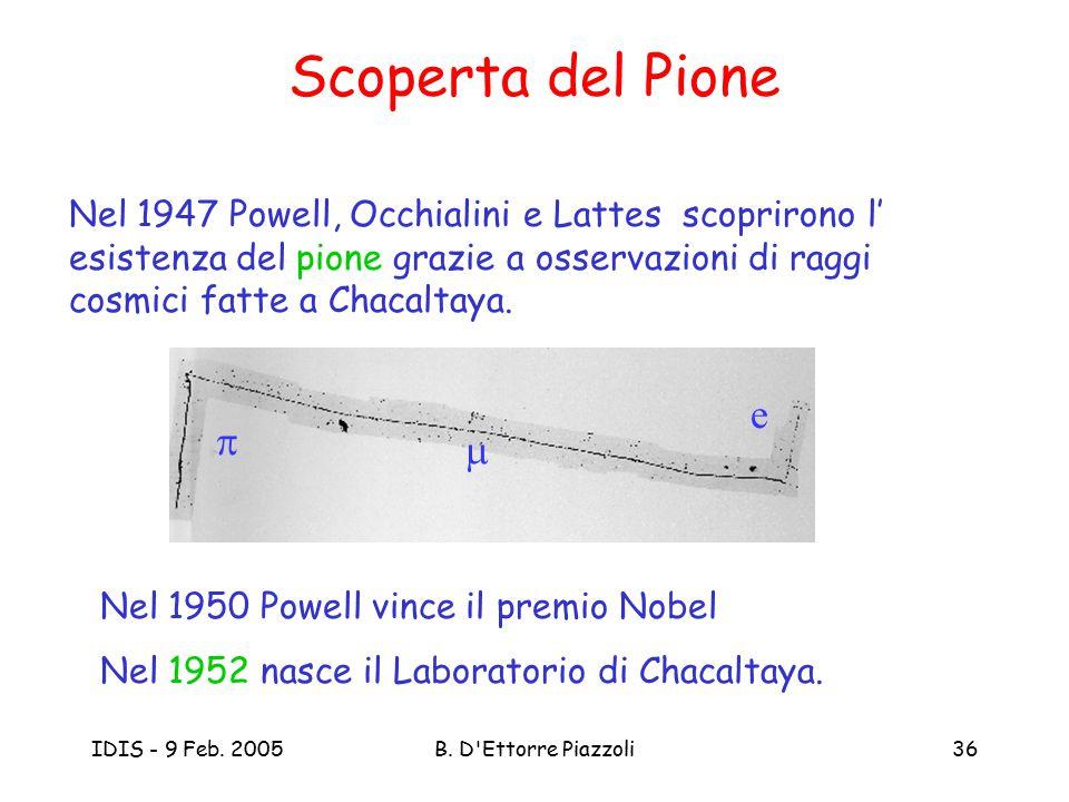 Scoperta del Pione Nel 1947 Powell, Occhialini e Lattes scoprirono l' esistenza del pione grazie a osservazioni di raggi cosmici fatte a Chacaltaya.