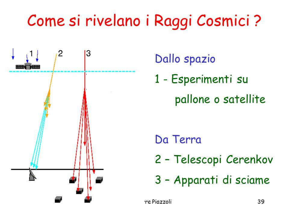 Come si rivelano i Raggi Cosmici