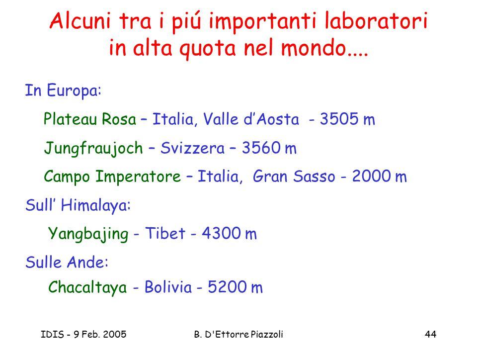 Alcuni tra i piú importanti laboratori in alta quota nel mondo....