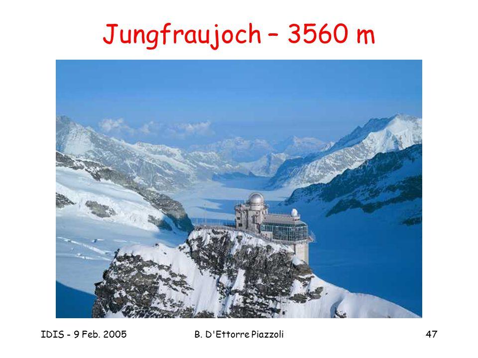 Jungfraujoch – 3560 m IDIS - 9 Feb. 2005 B. D Ettorre Piazzoli
