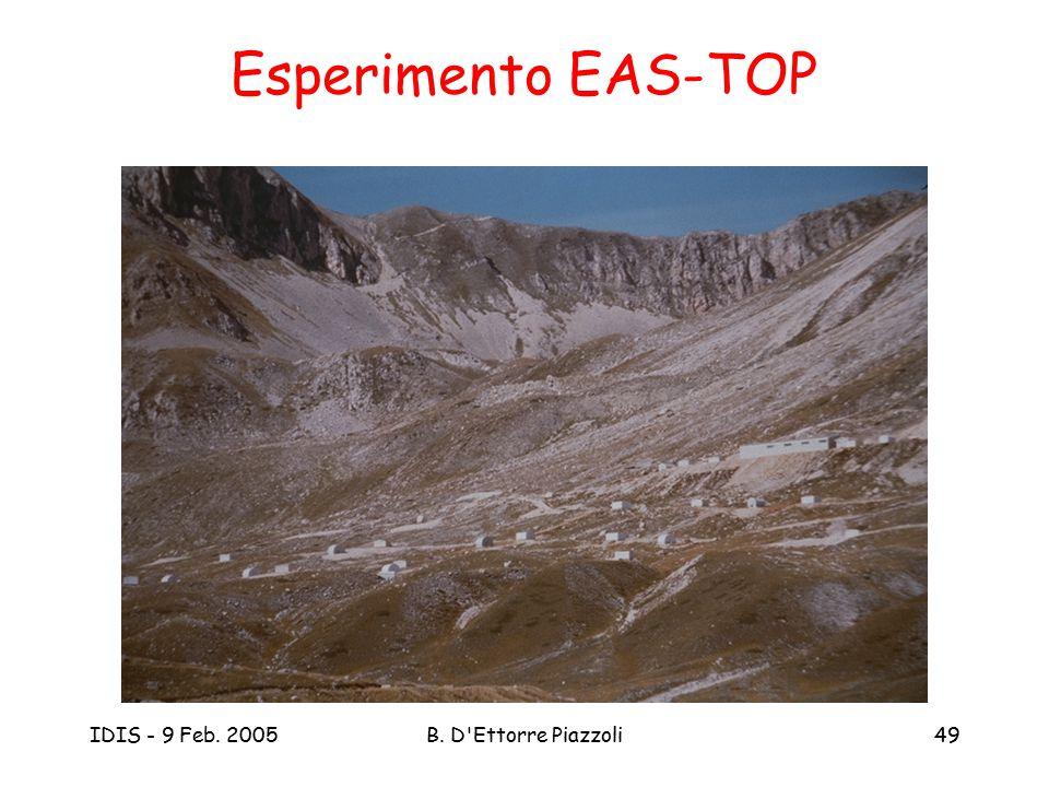 Esperimento EAS-TOP IDIS - 9 Feb. 2005 B. D Ettorre Piazzoli