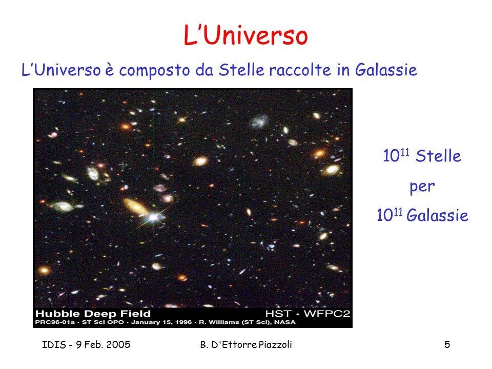 L'Universo L'Universo è composto da Stelle raccolte in Galassie