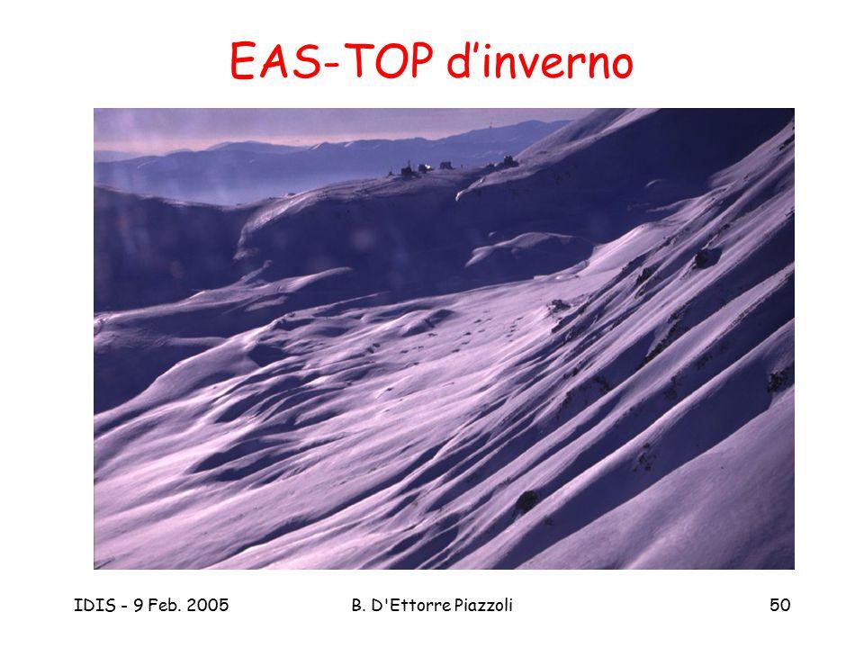 EAS-TOP d'inverno IDIS - 9 Feb. 2005 B. D Ettorre Piazzoli