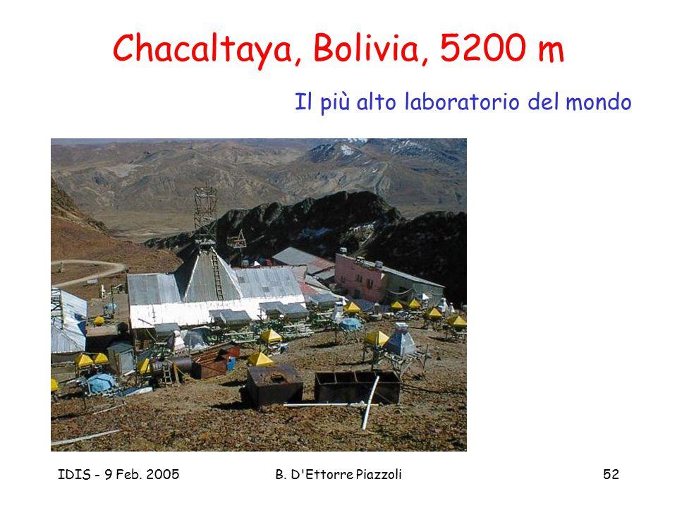 Chacaltaya, Bolivia, 5200 m Il più alto laboratorio del mondo