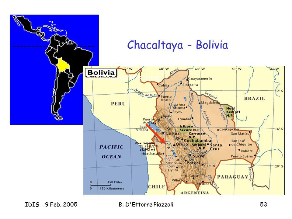 Chacaltaya - Bolivia IDIS - 9 Feb. 2005 B. D Ettorre Piazzoli