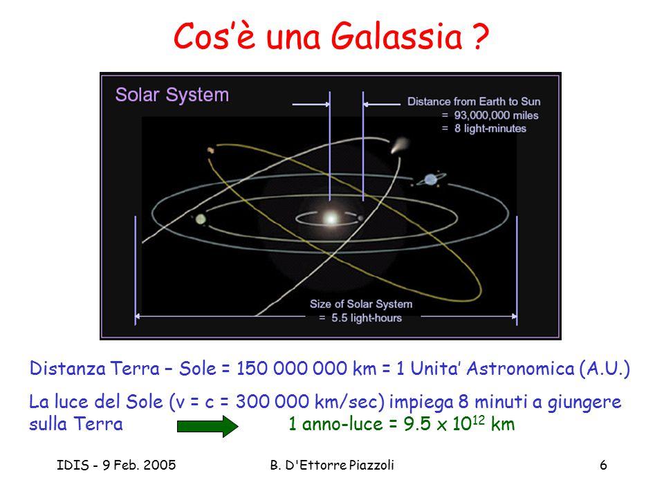 Cos'è una Galassia Distanza Terra – Sole = 150 000 000 km = 1 Unita' Astronomica (A.U.)