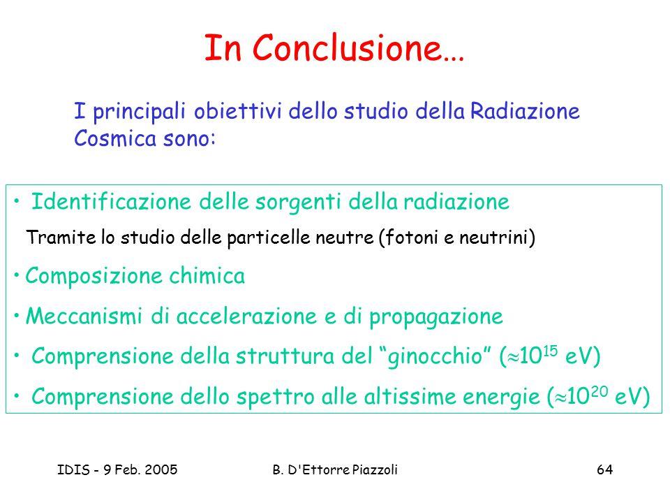In Conclusione… I principali obiettivi dello studio della Radiazione Cosmica sono: Identificazione delle sorgenti della radiazione.