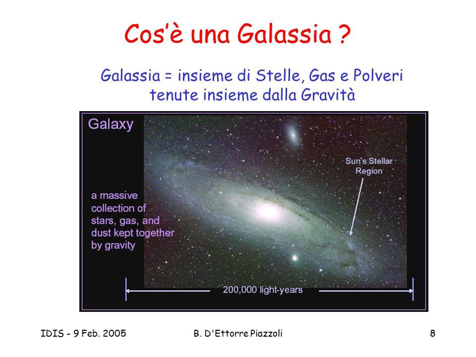 Cos'è una Galassia Galassia = insieme di Stelle, Gas e Polveri tenute insieme dalla Gravità. IDIS - 9 Feb. 2005.