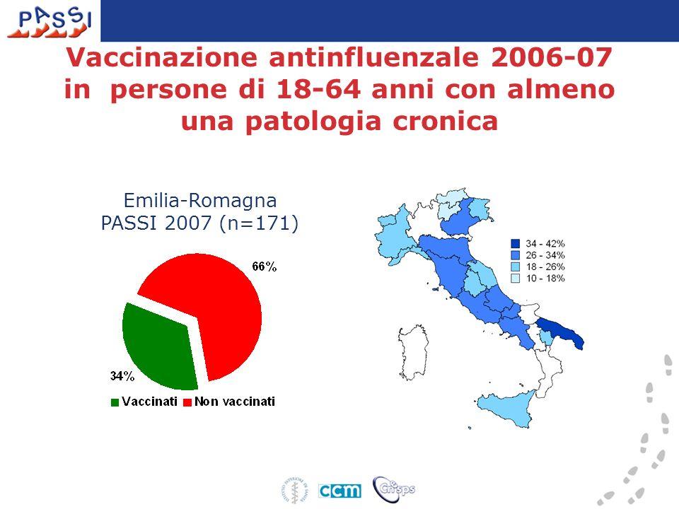 Vaccinazione antinfluenzale 2006-07 in persone di 18-64 anni con almeno una patologia cronica