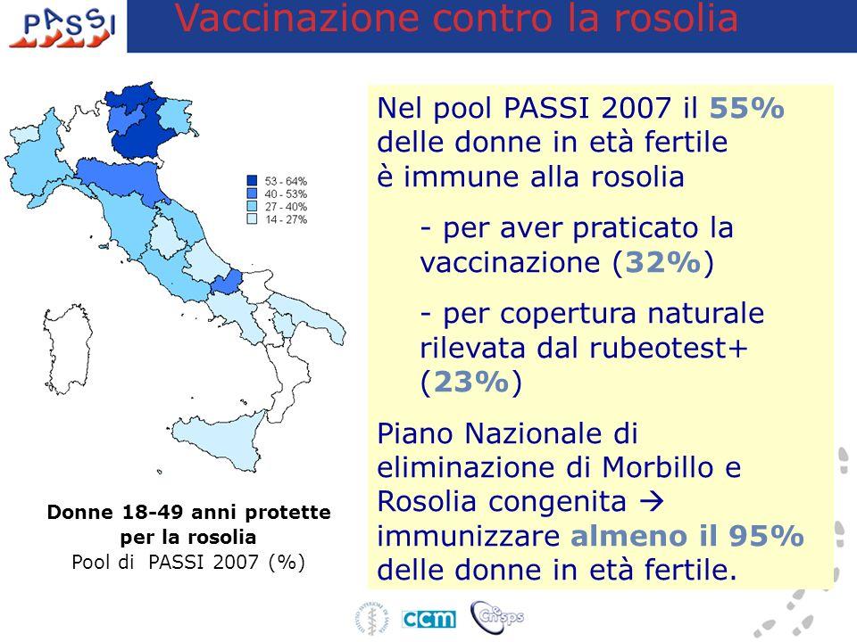 Vaccinazione contro la rosolia