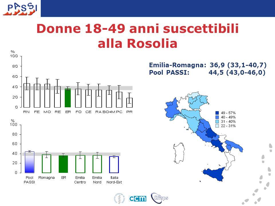 Donne 18-49 anni suscettibili alla Rosolia
