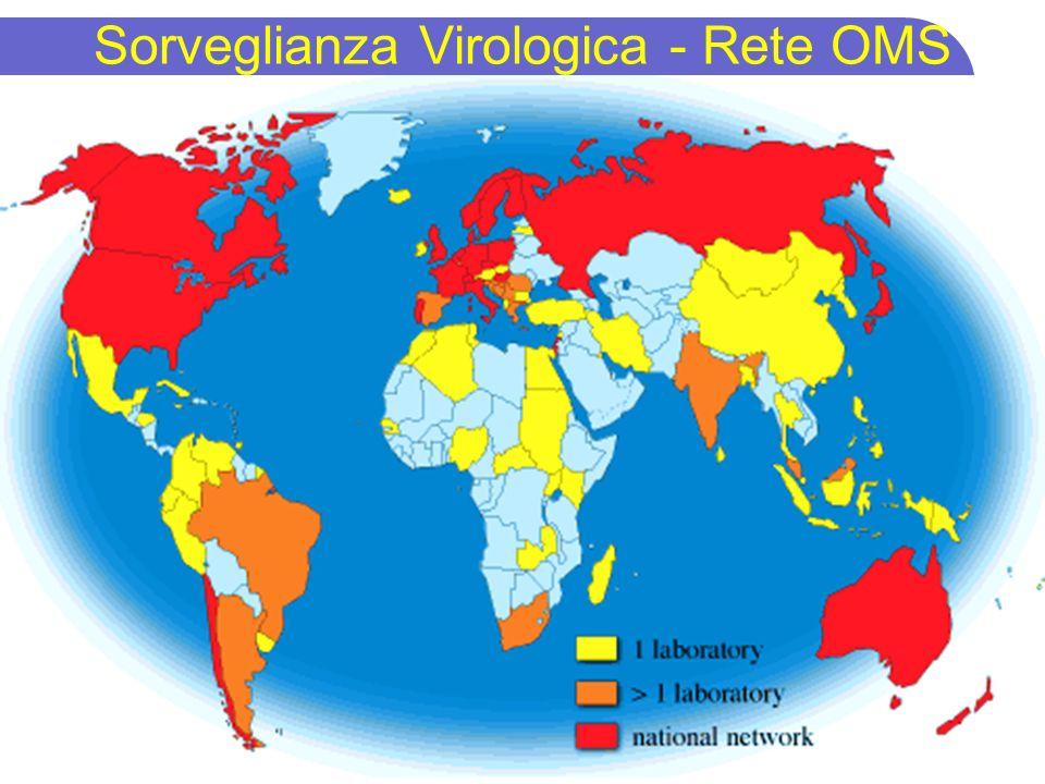 Sorveglianza Virologica - Rete OMS
