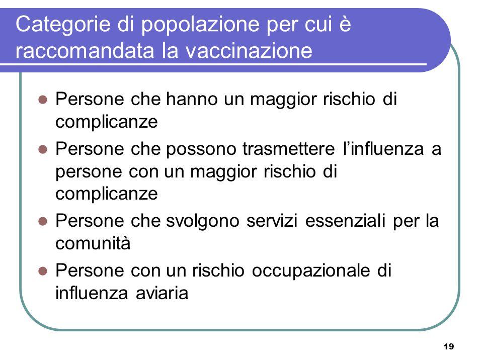Categorie di popolazione per cui è raccomandata la vaccinazione