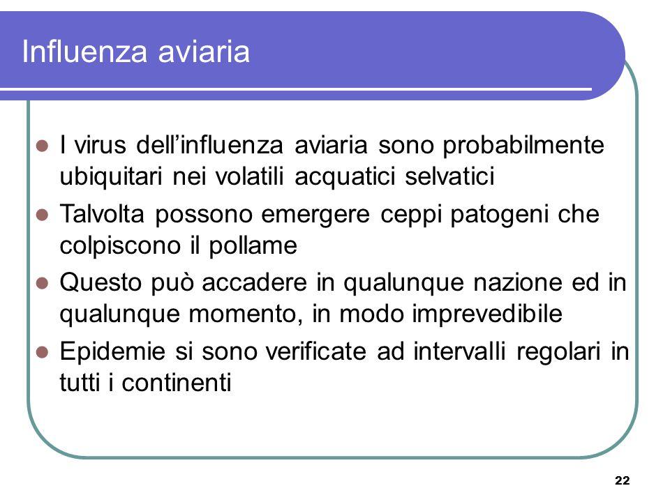 Influenza aviaria I virus dell'influenza aviaria sono probabilmente ubiquitari nei volatili acquatici selvatici.