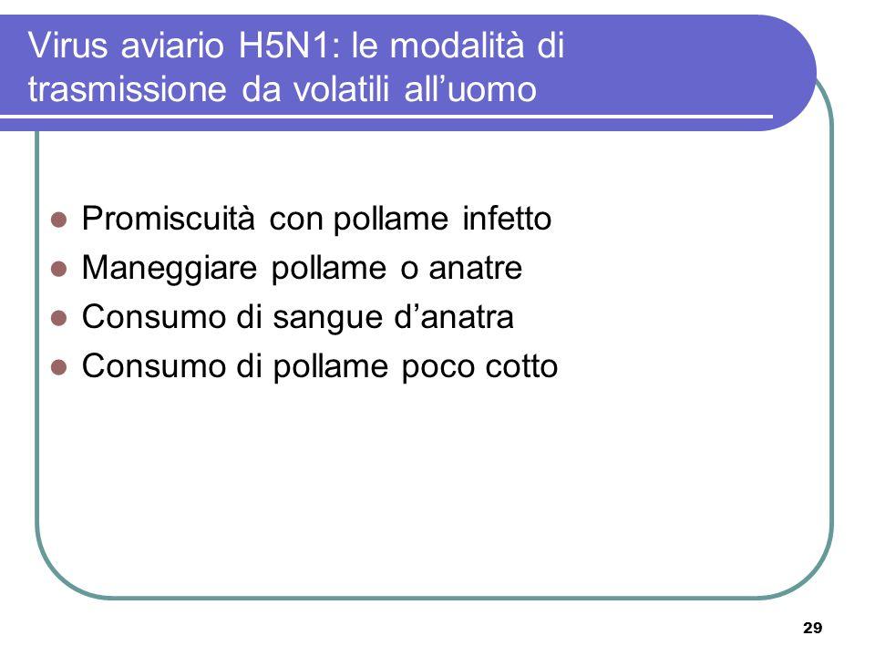 Virus aviario H5N1: le modalità di trasmissione da volatili all'uomo