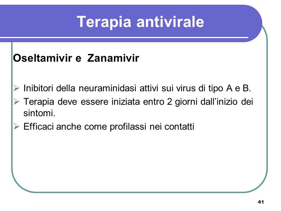 Terapia antivirale Oseltamivir e Zanamivir