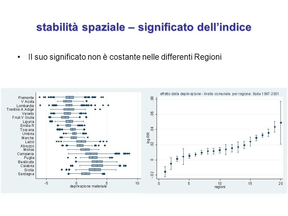 stabilità spaziale – significato dell'indice