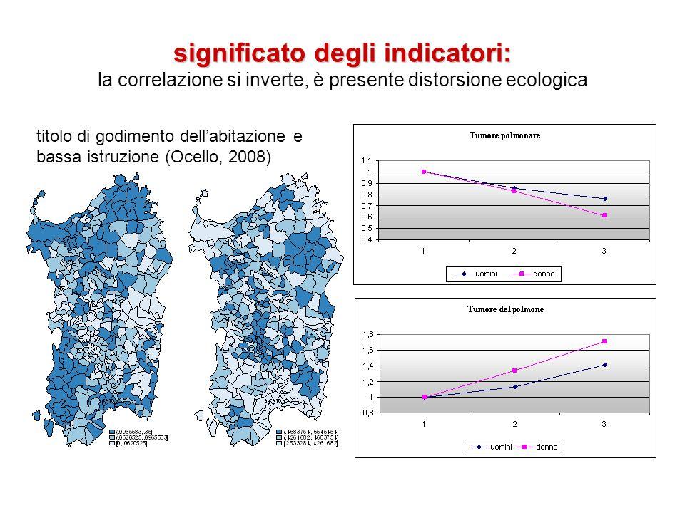 significato degli indicatori: la correlazione si inverte, è presente distorsione ecologica