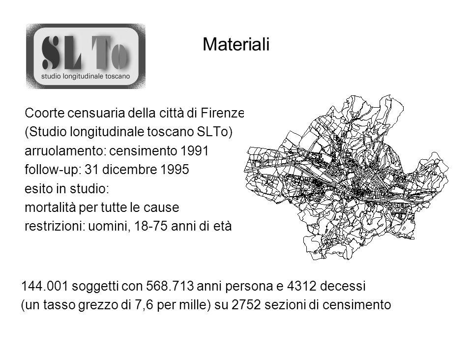 Materiali Coorte censuaria della città di Firenze