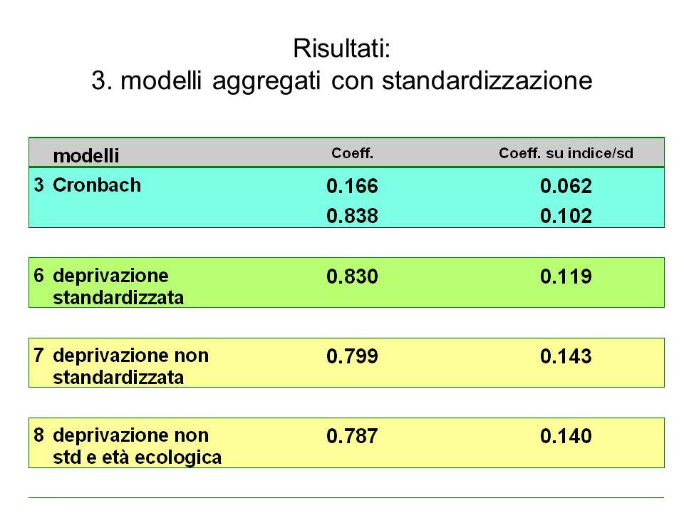 Risultati: 3. modelli aggregati con standardizzazione