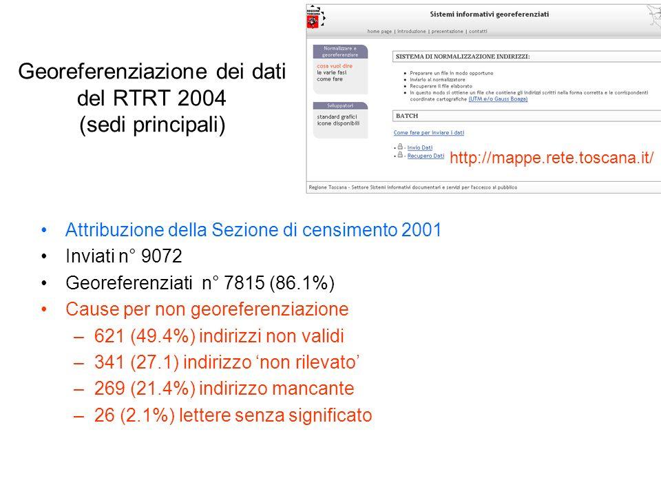 Georeferenziazione dei dati del RTRT 2004 (sedi principali)