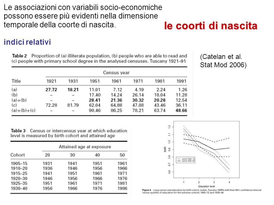 le coorti di nascita Le associazioni con variabili socio-economiche