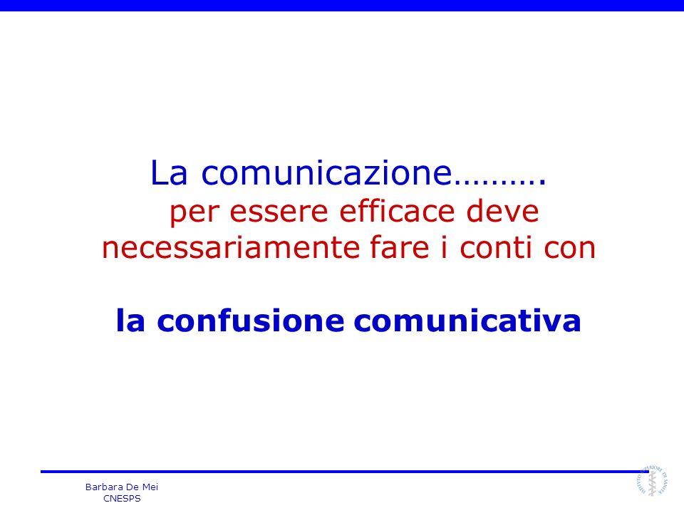 la confusione comunicativa