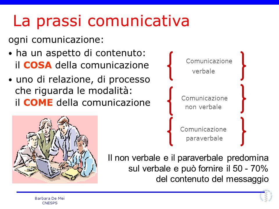 La prassi comunicativa