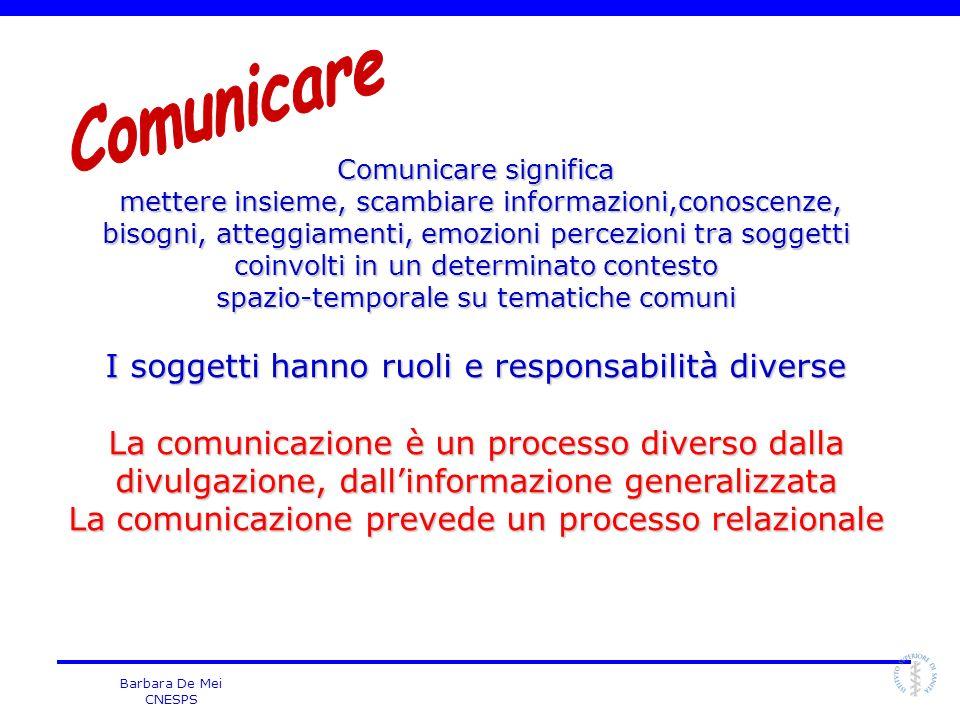 Comunicare I soggetti hanno ruoli e responsabilità diverse