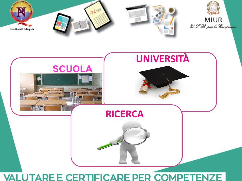 UNIVERSITÀ AZIENDA SCUOLA RICERCA
