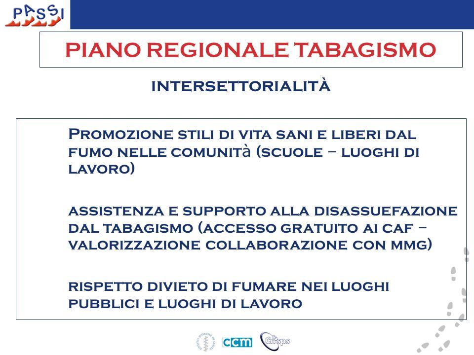 PIANO REGIONALE TABAGISMO