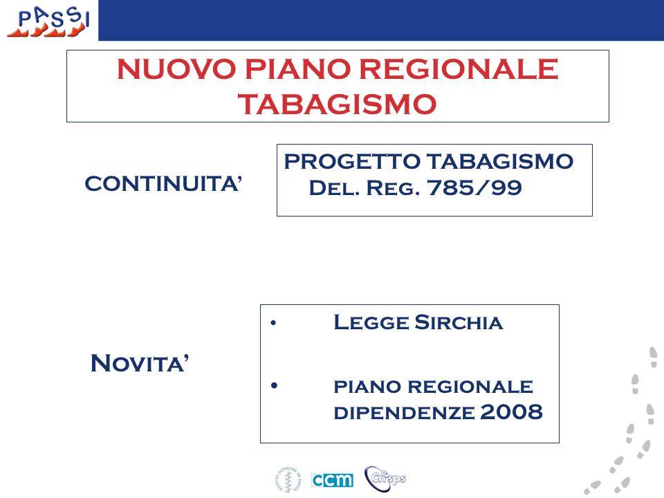 NUOVO PIANO REGIONALE TABAGISMO
