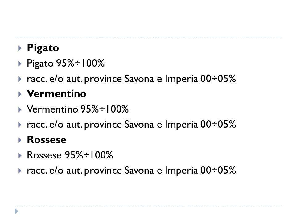 Pigato Pigato 95%÷100% racc. e/o aut. province Savona e Imperia 00÷05% Vermentino. Vermentino 95%÷100%