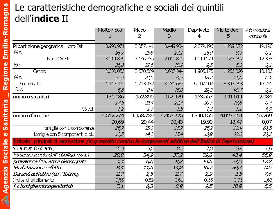 Le caratteristiche demografiche e sociali dei quintili dell'indice II