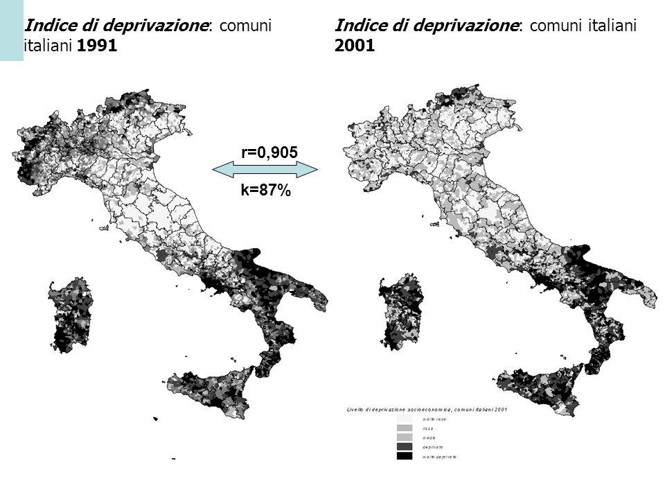 Indice di deprivazione: comuni italiani 1991
