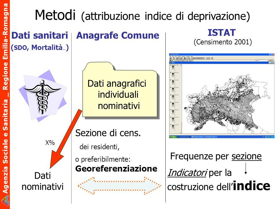 Metodi (attribuzione indice di deprivazione)