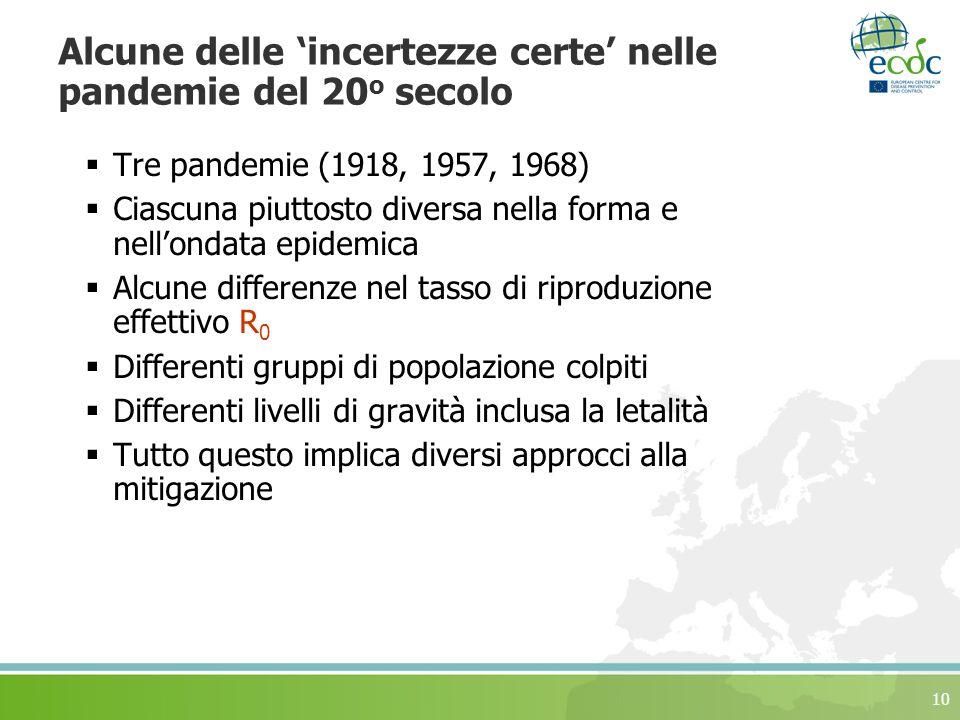 Alcune delle 'incertezze certe' nelle pandemie del 20o secolo
